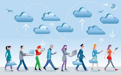 ASM Cloud Computing no Brasil